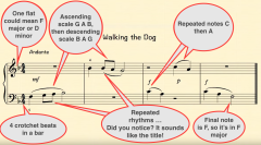 10 Useful Tips for Piano Sight Reading